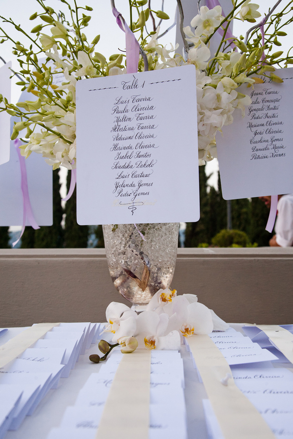 table set plan